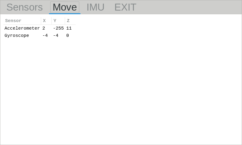 Example of raw IMU data