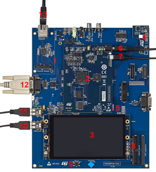 File:STM32MP157x-EV1 connections.png